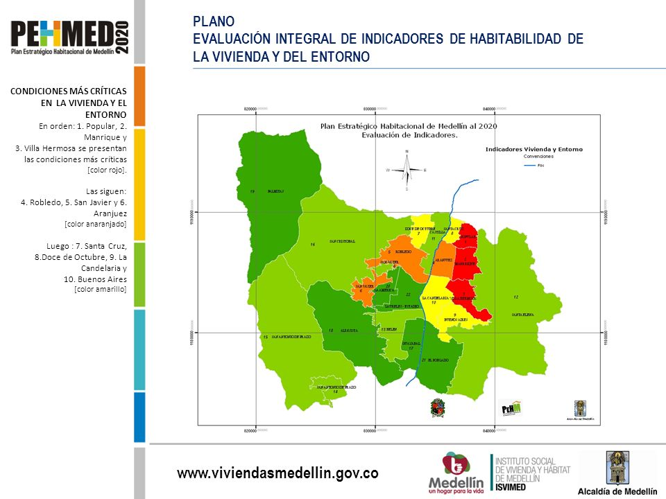 EVALUACIÓN INTEGRAL DE INDICADORES DE HABITABILIDAD DE