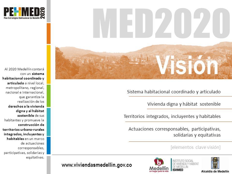 MED2020 Visión Sistema habitacional coordinado y articulado