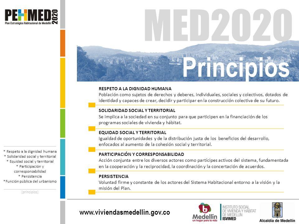 MED2020 Principios.