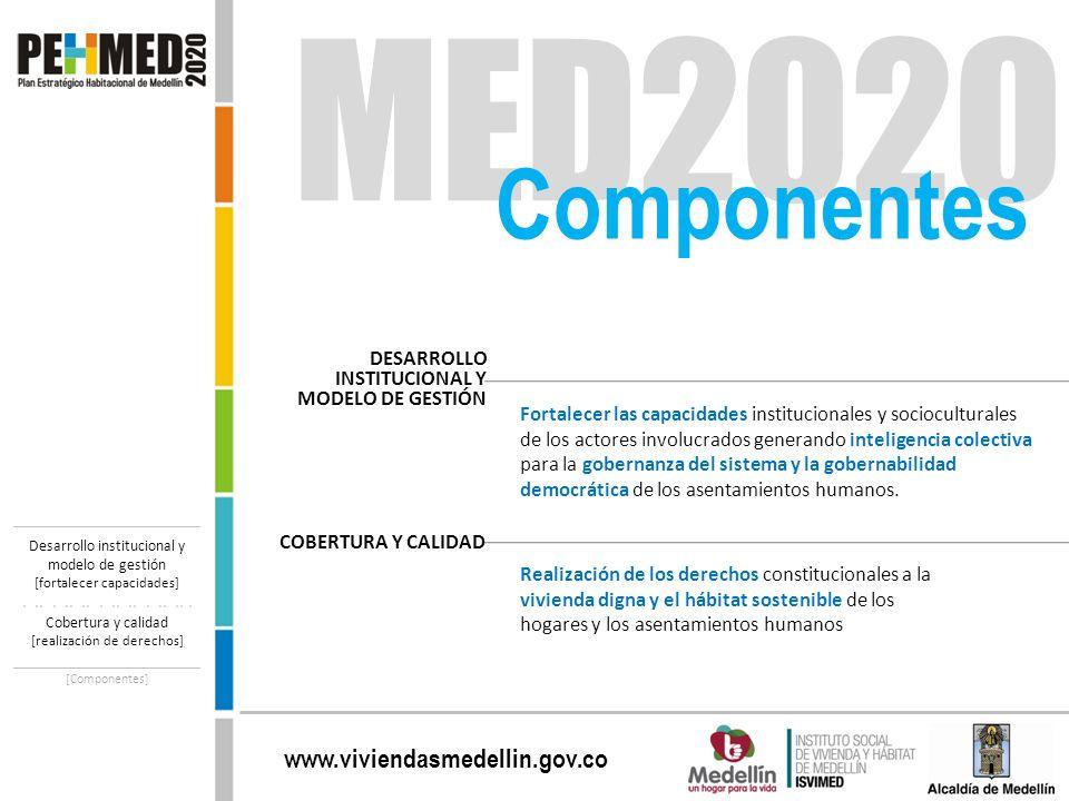MED2020 Componentes DESARROLLO INSTITUCIONAL Y MODELO DE GESTIÓN