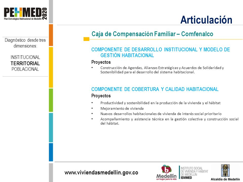 Articulación Caja de Compensación Familiar – Comfenalco TERRITORIAL