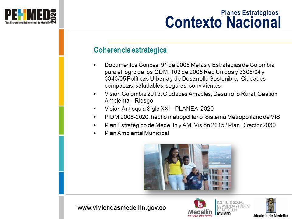Contexto Nacional Coherencia estratégica Planes Estratégicos