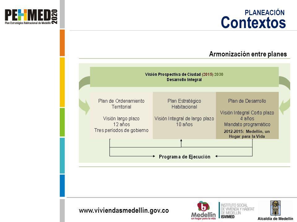 2012-2015: Medellín, un Hogar para la Vida