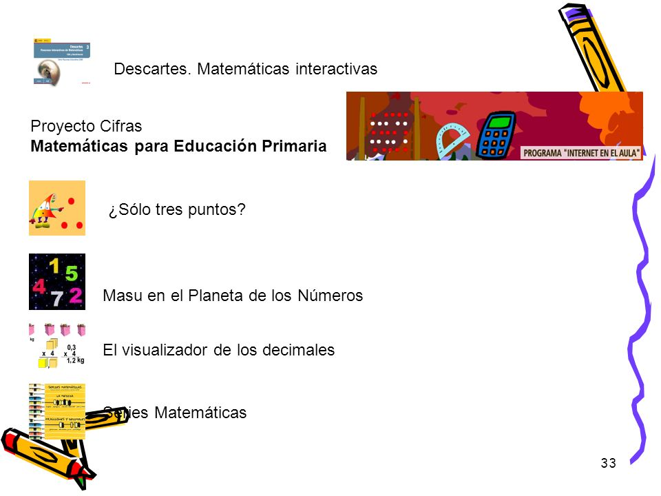 Descartes. Matemáticas interactivas