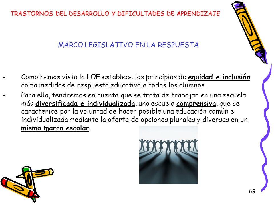 MARCO LEGISLATIVO EN LA RESPUESTA
