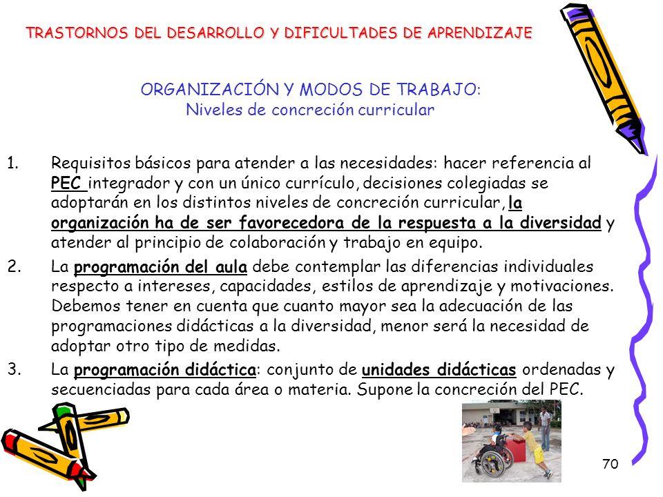 ORGANIZACIÓN Y MODOS DE TRABAJO: Niveles de concreción curricular