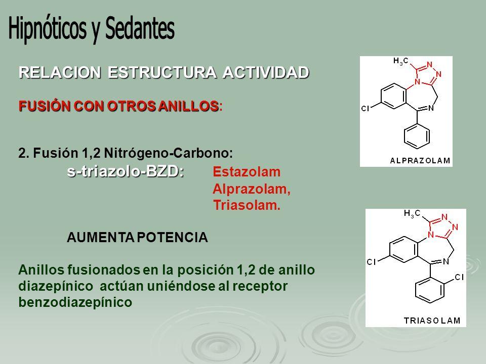 Hipnóticos y Sedantes RELACION ESTRUCTURA ACTIVIDAD