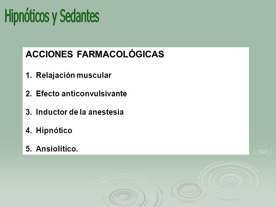 Hipnóticos y Sedantes ACCIONES FARMACOLÓGICAS Relajación muscular