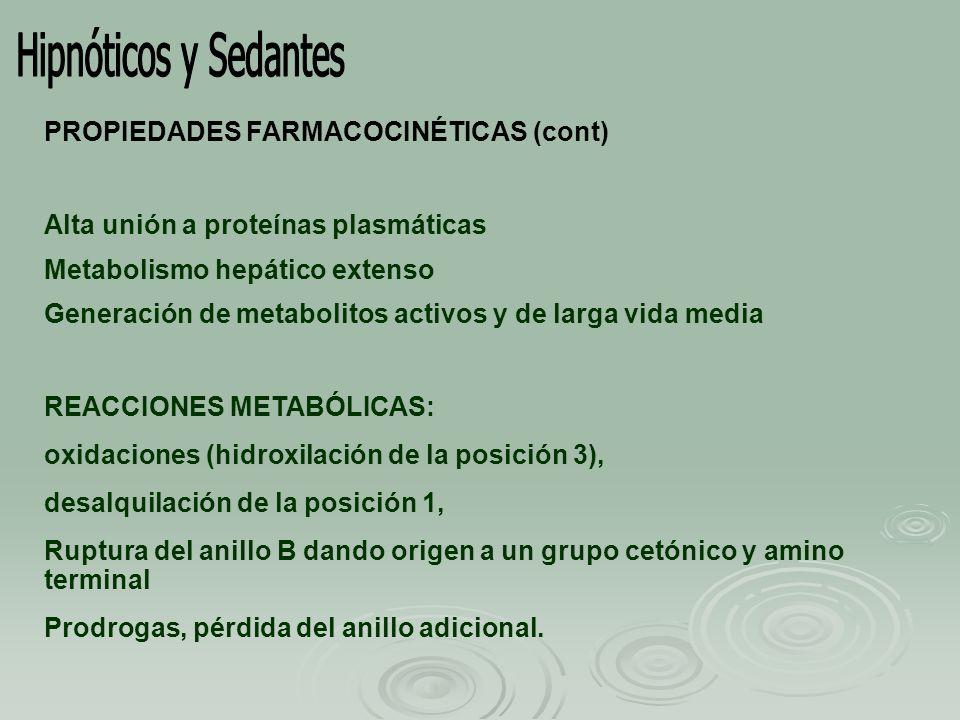 Hipnóticos y Sedantes PROPIEDADES FARMACOCINÉTICAS (cont)