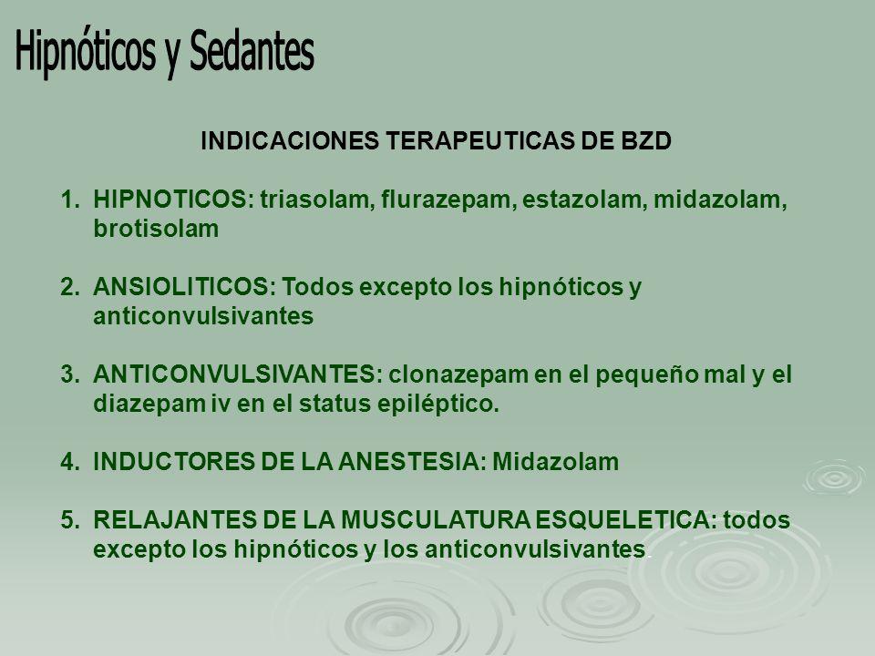 INDICACIONES TERAPEUTICAS DE BZD
