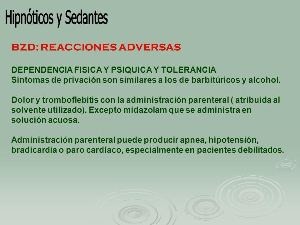 Hipnóticos y Sedantes BZD: REACCIONES ADVERSAS
