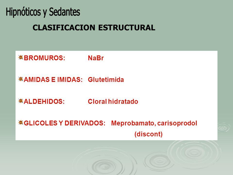 Hipnóticos y Sedantes CLASIFICACION ESTRUCTURAL BROMUROS: NaBr