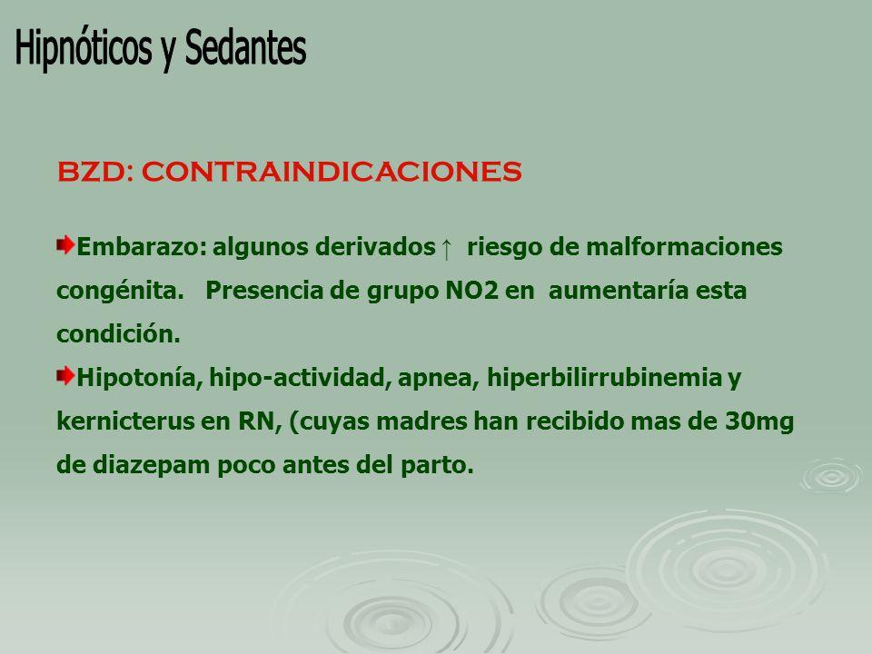 Hipnóticos y Sedantes BZD: CONTRAINDICACIONES