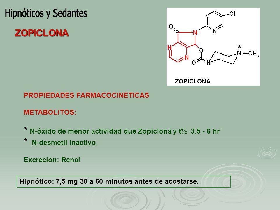 Hipnóticos y Sedantes ZOPICLONA *