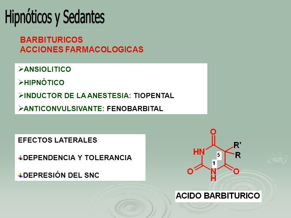 Hipnóticos y Sedantes BARBITURICOS ACCIONES FARMACOLOGICAS ANSIOLITICO
