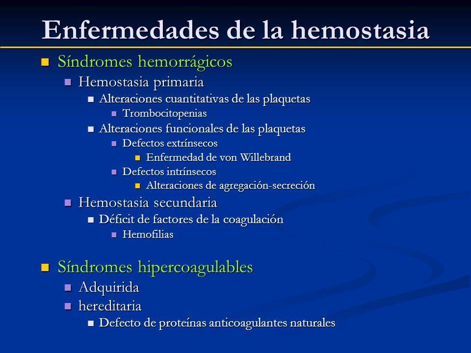 Enfermedades de la hemostasia