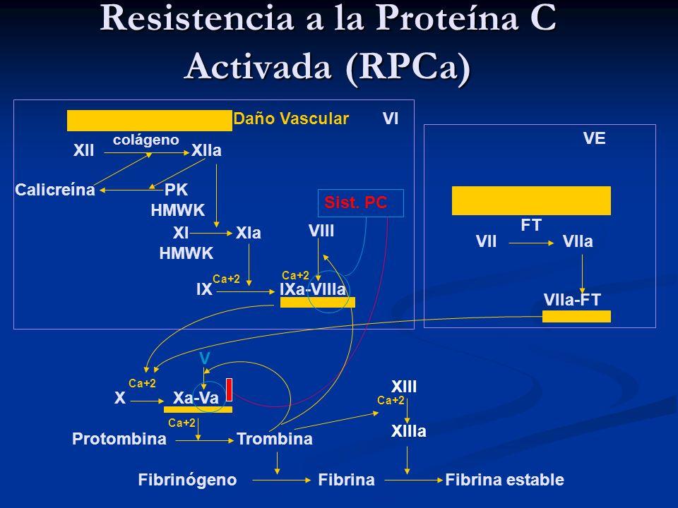 Resistencia a la Proteína C Activada (RPCa)