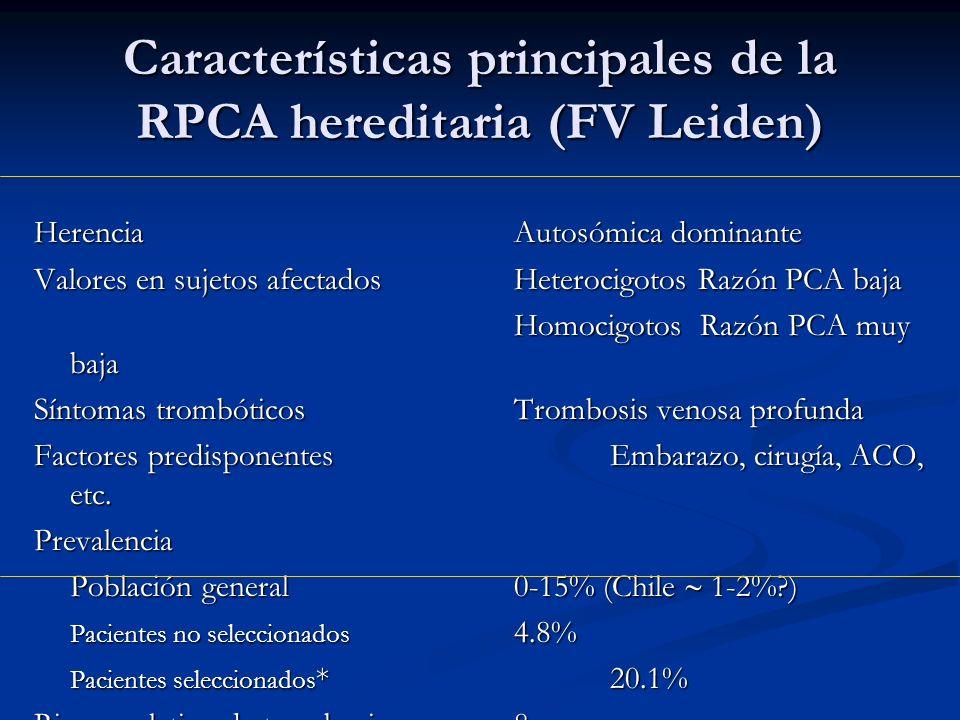 Características principales de la RPCA hereditaria (FV Leiden)