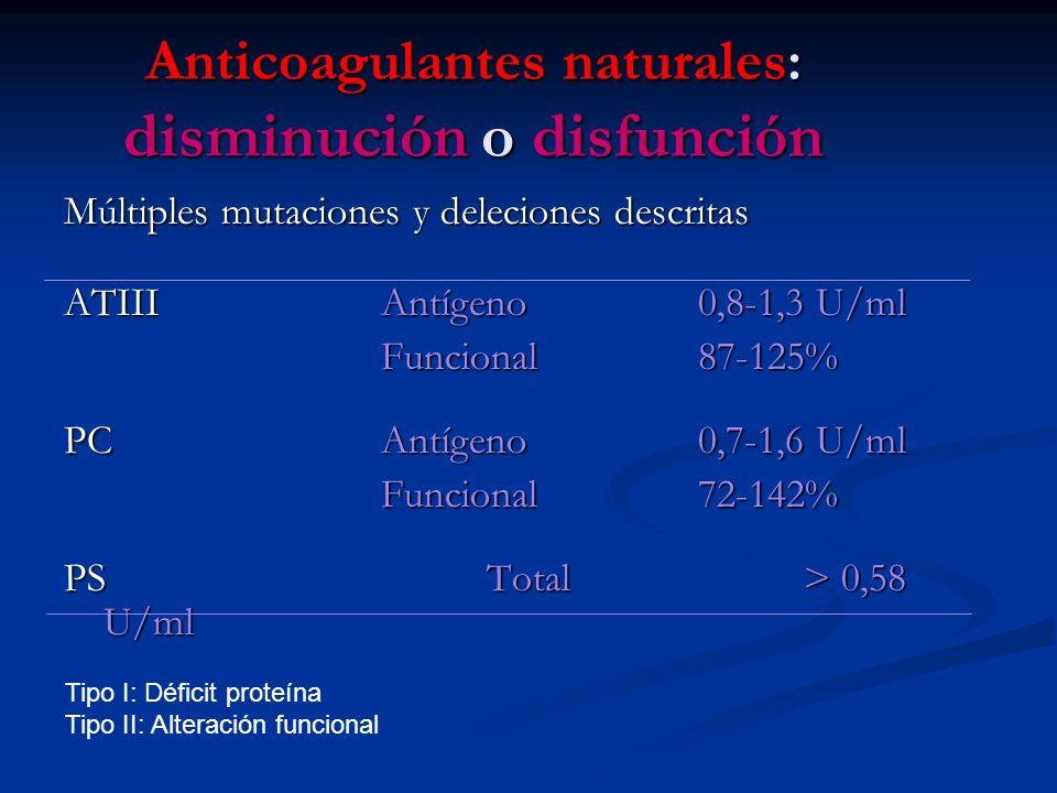 Anticoagulantes naturales: disminución o disfunción