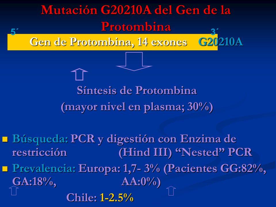 Mutación G20210A del Gen de la Protombina