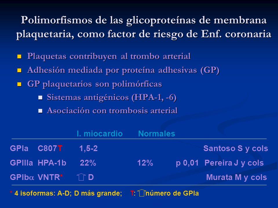 Polimorfismos de las glicoproteínas de membrana plaquetaria, como factor de riesgo de Enf. coronaria