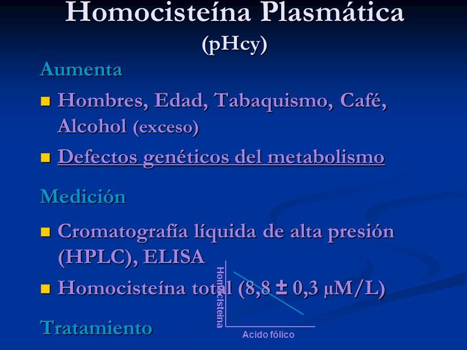 Homocisteína Plasmática (pHcy)