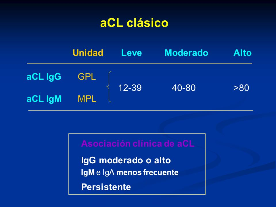 aCL clásico Unidad Leve Moderado Alto aCL IgG GPL 12-39 40-80 >80