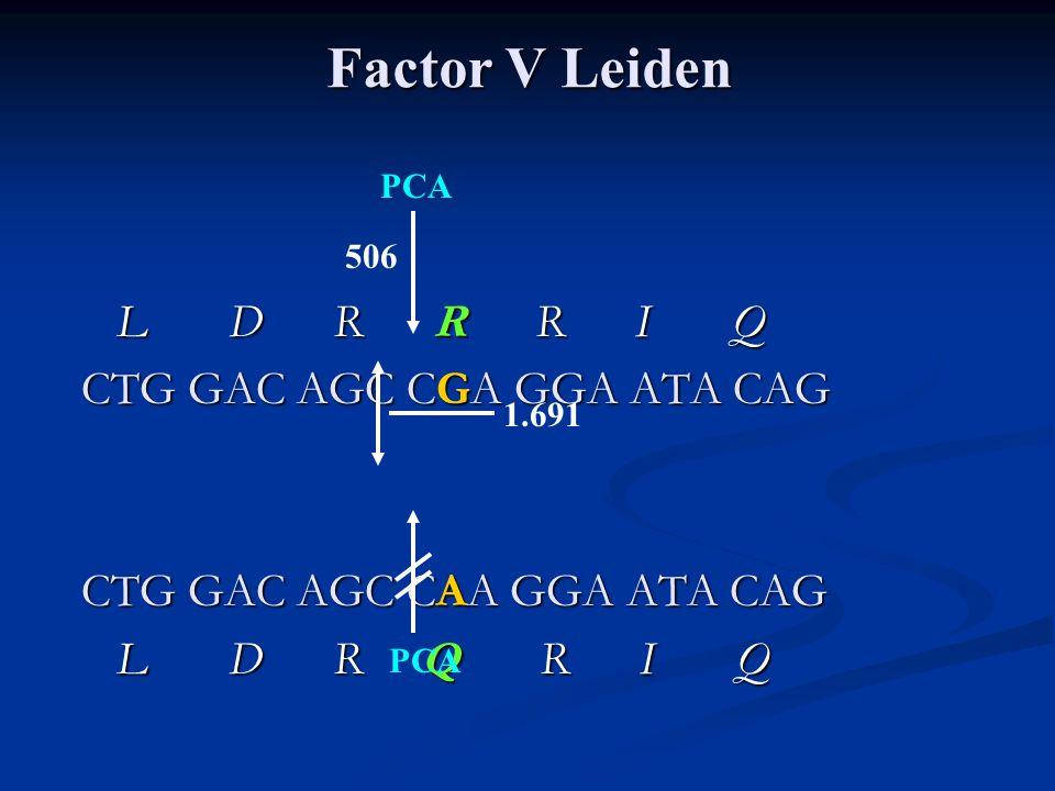 Factor V Leiden L D R R R I Q CTG GAC AGC CGA GGA ATA CAG