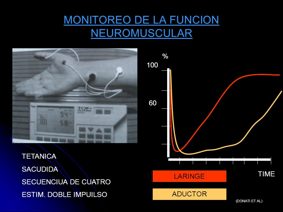 MONITOREO DE LA FUNCION NEUROMUSCULAR