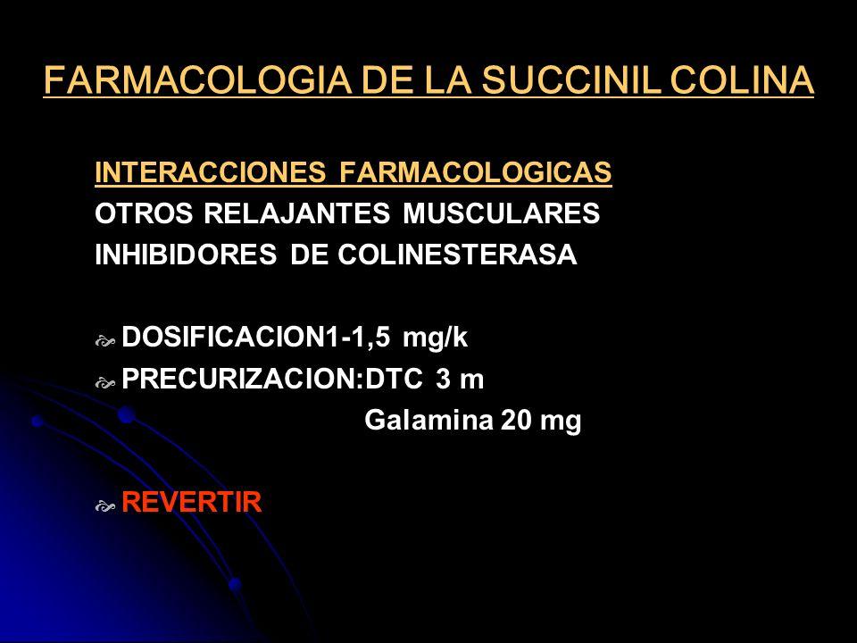 FARMACOLOGIA DE LA SUCCINIL COLINA