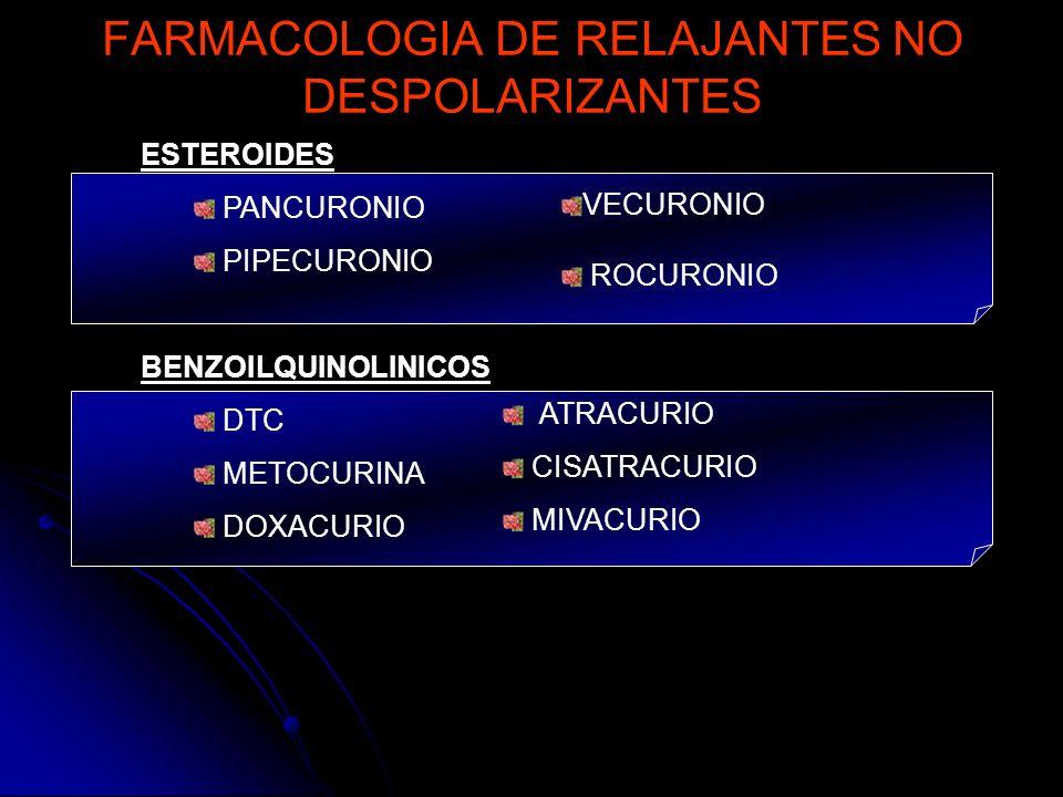 FARMACOLOGIA DE RELAJANTES NO DESPOLARIZANTES