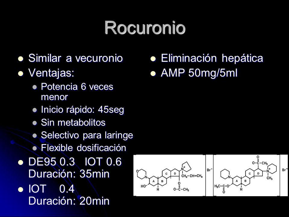 Rocuronio Similar a vecuronio Ventajas: