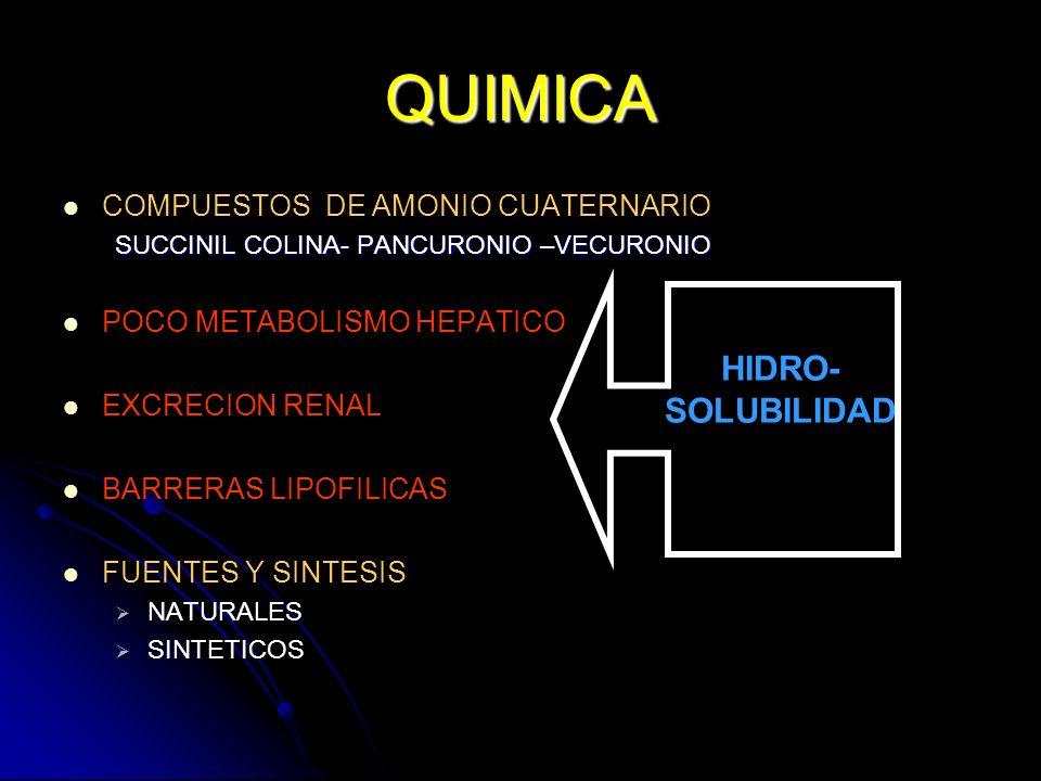 QUIMICA HIDRO- SOLUBILIDAD COMPUESTOS DE AMONIO CUATERNARIO