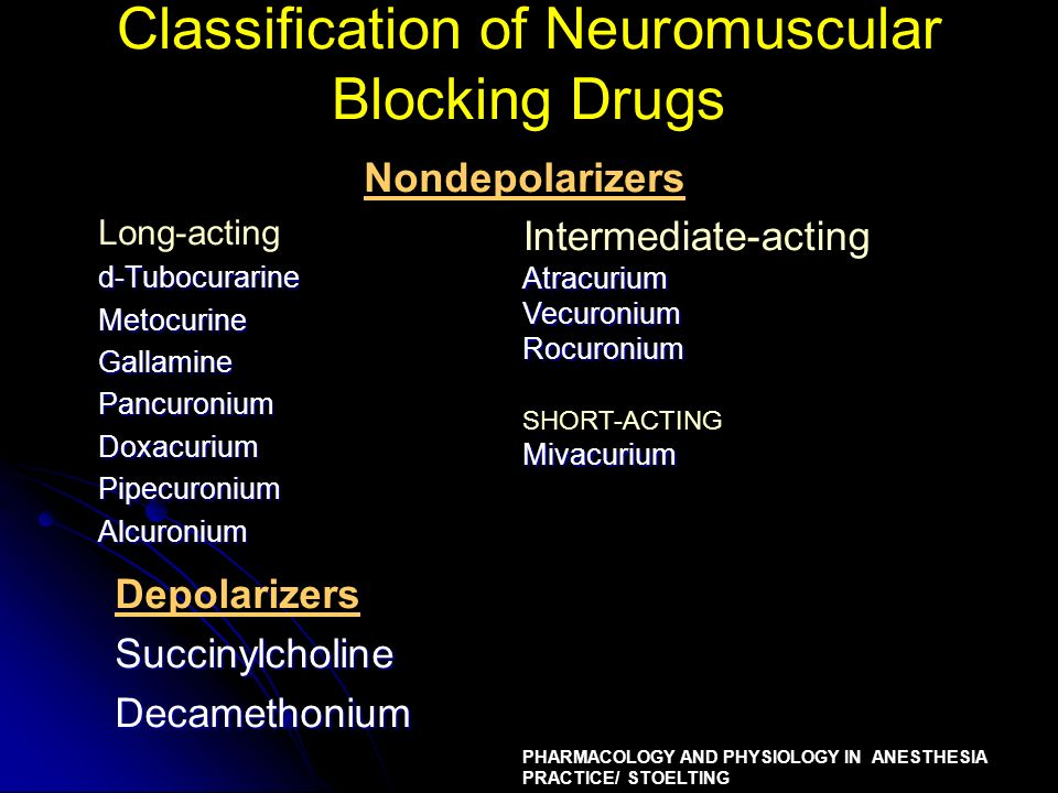 Classification of Neuromuscular Blocking Drugs