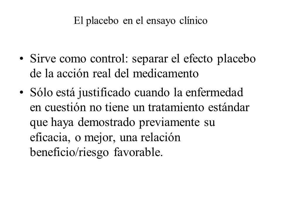 El placebo en el ensayo clínico