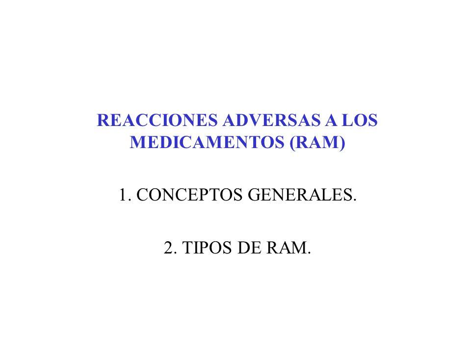 REACCIONES ADVERSAS A LOS MEDICAMENTOS (RAM)