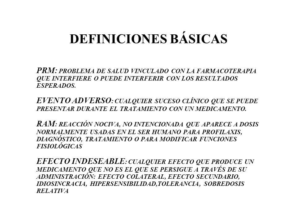 DEFINICIONES BÁSICAS PRM: PROBLEMA DE SALUD VINCULADO CON LA FARMACOTERAPIA QUE INTERFIERE O PUEDE INTERFERIR CON LOS RESULTADOS ESPERADOS.