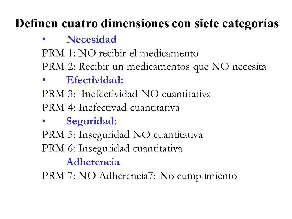 Definen cuatro dimensiones con siete categorías