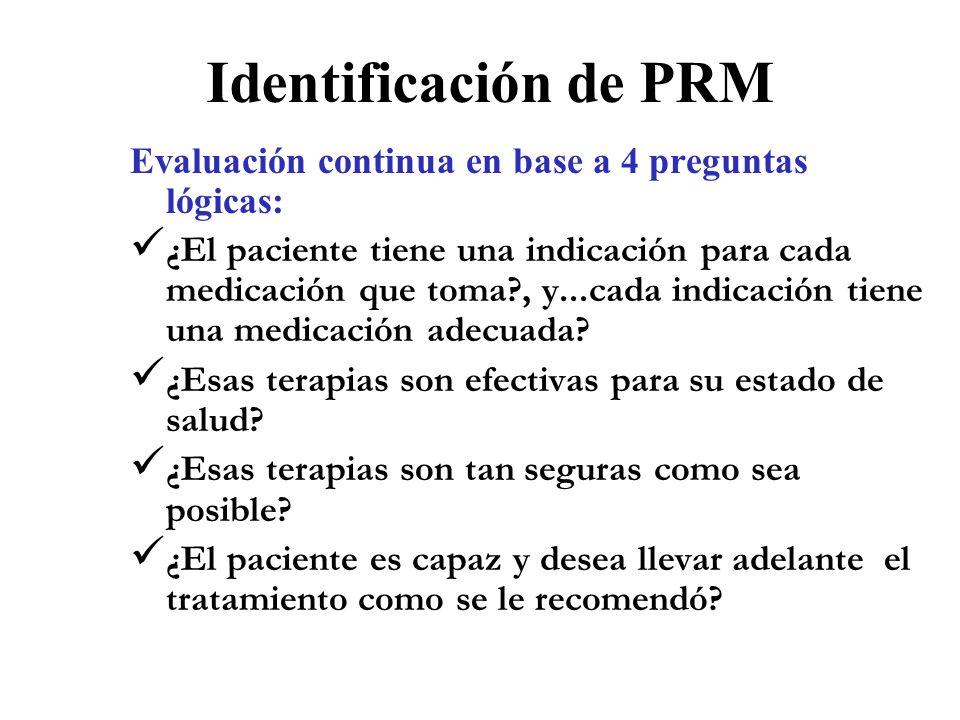 Identificación de PRM Evaluación continua en base a 4 preguntas lógicas: