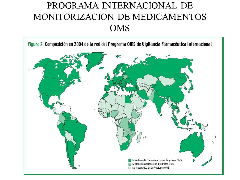 PROGRAMA INTERNACIONAL DE MONITORIZACION DE MEDICAMENTOS OMS