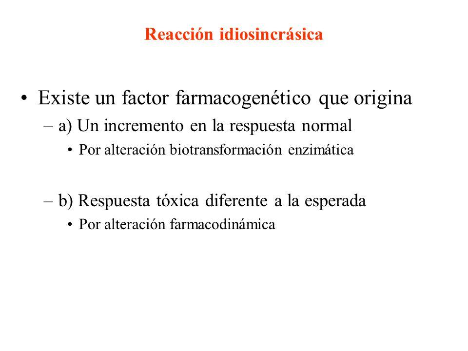 Reacción idiosincrásica