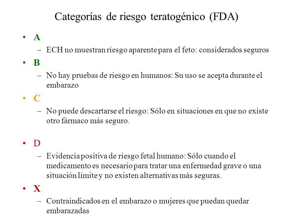 Categorías de riesgo teratogénico (FDA)