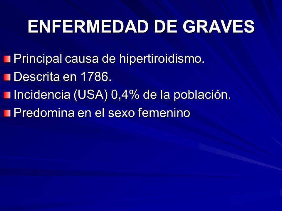 ENFERMEDAD DE GRAVES Principal causa de hipertiroidismo.