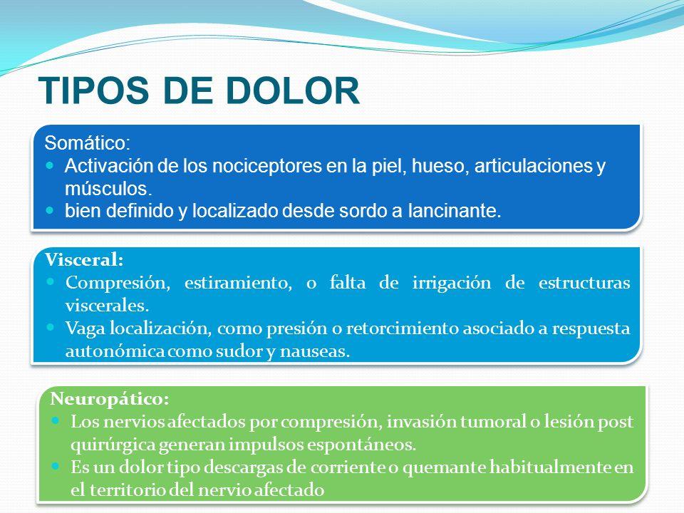TIPOS DE DOLOR Somático: