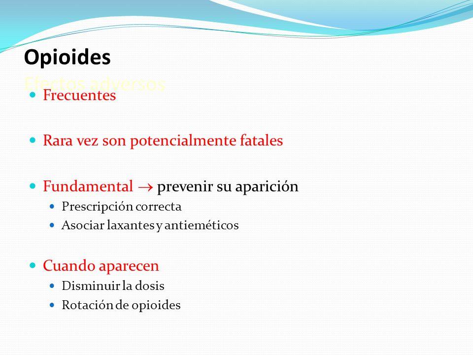 Opioides Efectos adversos