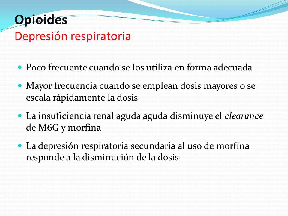 Opioides Depresión respiratoria