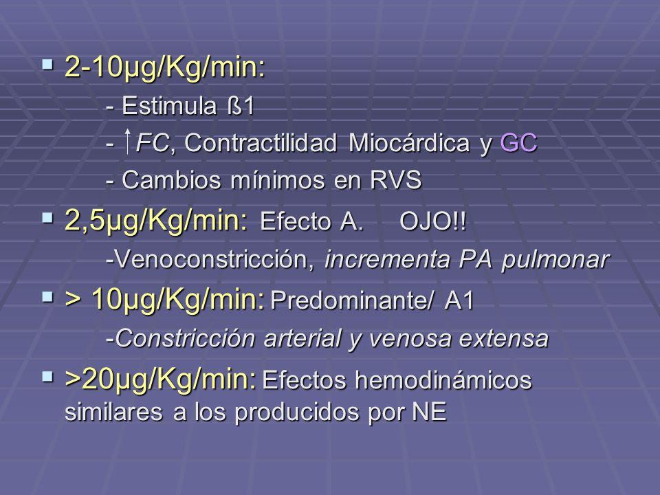 2,5µg/Kg/min: Efecto A. OJO!! > 10µg/Kg/min: Predominante/ A1