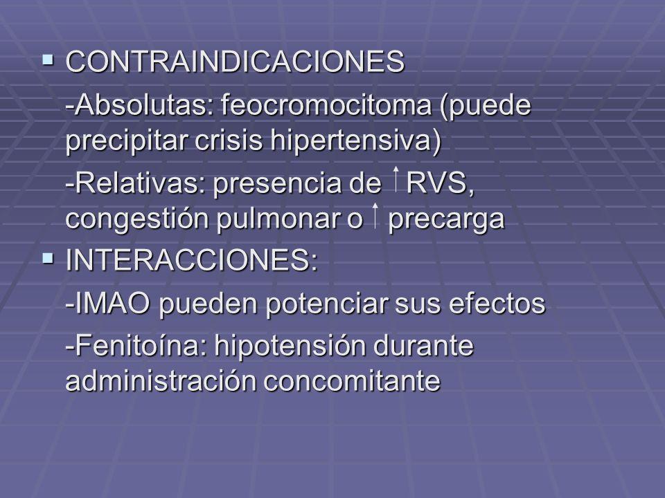 CONTRAINDICACIONES -Absolutas: feocromocitoma (puede precipitar crisis hipertensiva)