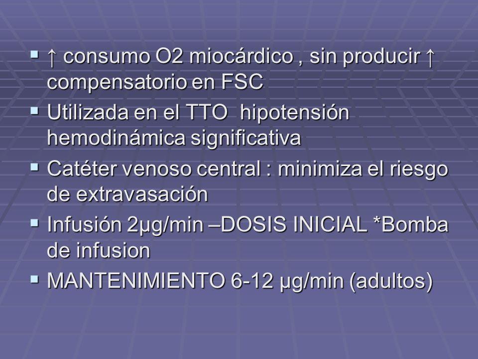 ↑ consumo O2 miocárdico , sin producir ↑ compensatorio en FSC