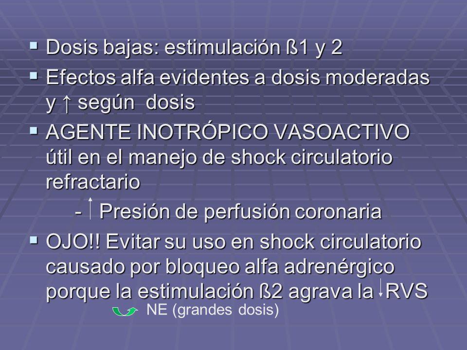 Dosis bajas: estimulación ß1 y 2